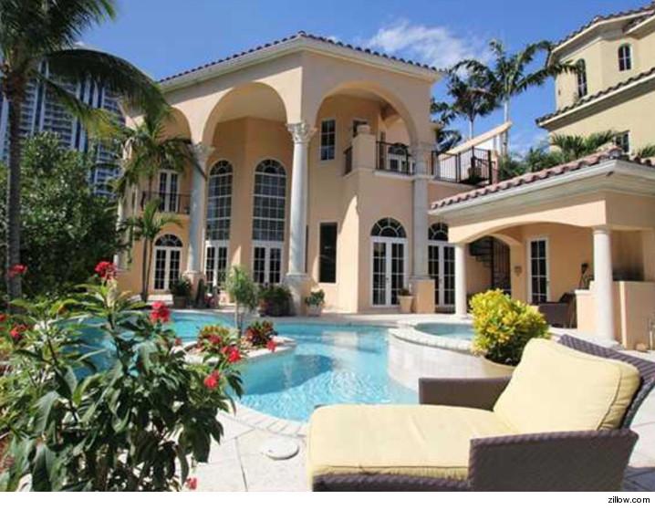 Chris Real Estate West Palm Beach