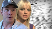 Chris Pratt Files for Divorce From Anna Faris (UPDATE DOCS)